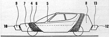 A biztons�gi aut� hosszmetszeti k�pe. A sz�mok a k�vetkez� szerkezeti r�szeket jelzik: 4 – �tk�z�elem; 5 – utasf�lke; 6 – rugalmas bet�t; 7/8 – alv�zhoz r�gz�tett �tk�z�elemek; 9/13 – hidraulikus r�gz�t�k; 10/12 – gumi